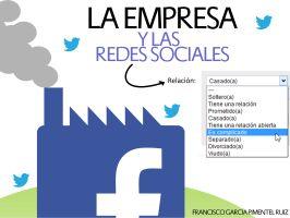 empresa y redes sociales fondo